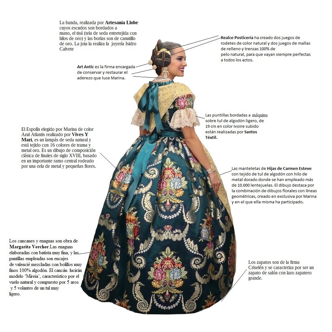 69dc9a6079 Conoce los detalles del Espolín que lució Marina Civera Moreno en su ...