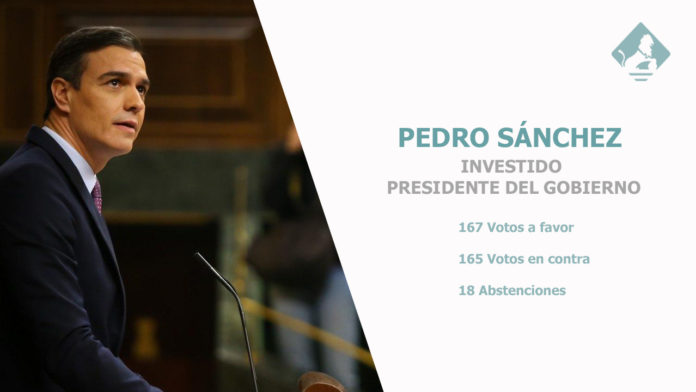 Resultados de la investidura de Pedro Sánchez. Fuente: Congreso de los Diputados.