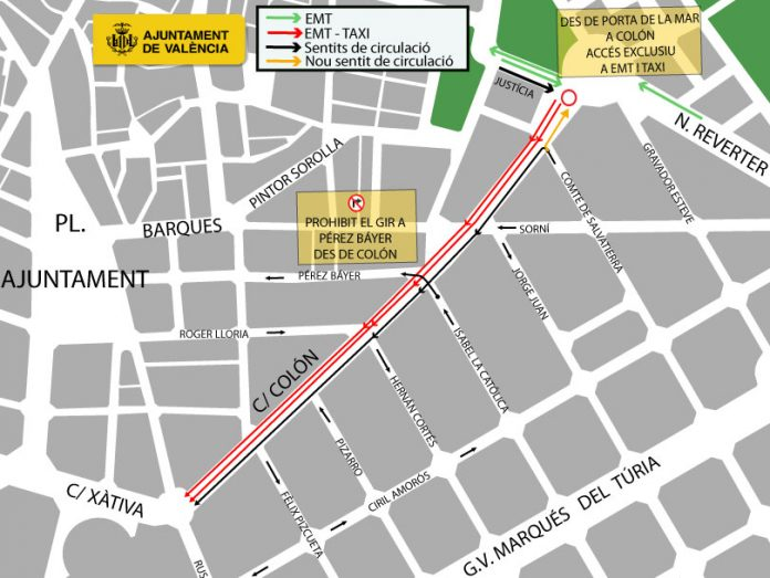 Plano del nuevo proyecto de circulación de la calle Colón