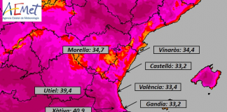 El mes de agosto dispara los termómetros de Valencia hasta los 44 grados