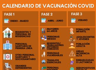 """Illa confirma que las vacunas contra el coronavirus llegarán en """"menos de un mes"""""""