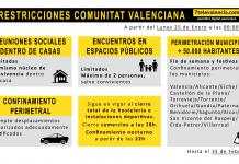 La nueva normativa valenciana y las 15 excepciones que permiten reuniones y desplazamientos