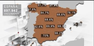 ¿Cuántas vacunas se han puesto en la Comunitat Valenciana?