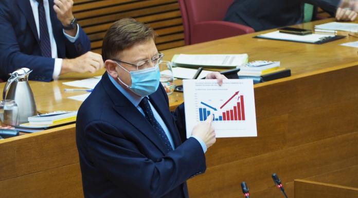 Ximo Puig desvela cuándo anunciarán las medidas de la desescalada y la fecha en la que arrancará