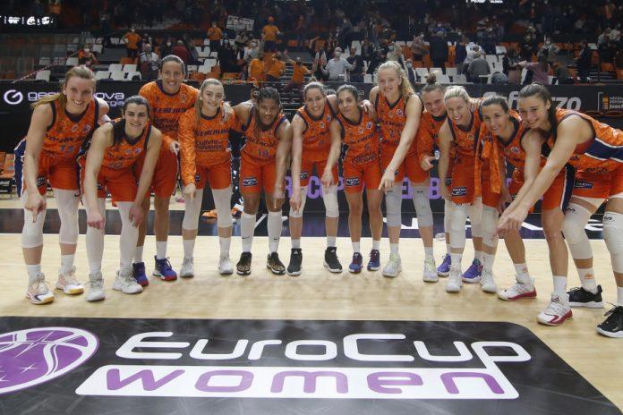 EuoLeague Women