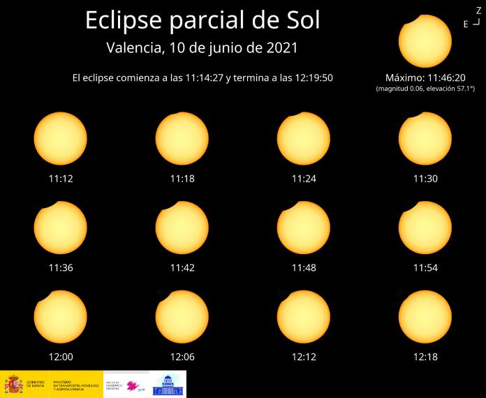 Cómo y cuándo ver el eclipse solar de este jueves en Valencia