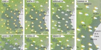 Consulta el tiempo de esta semana en Valencia: del 14 al 20 de junio
