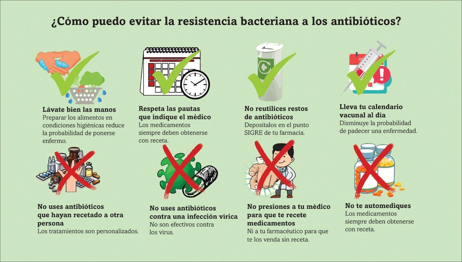 La verdadera pandemia del S.XXI: la resistencia a los antibióticos