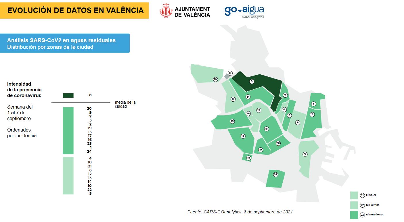 Los barrios de Valencia con mayor presencia de coronavirus
